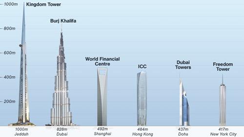 kingdom-tower2